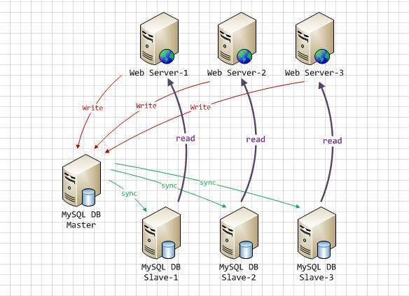 blog19090614241043552 - MySQL的二进制日志